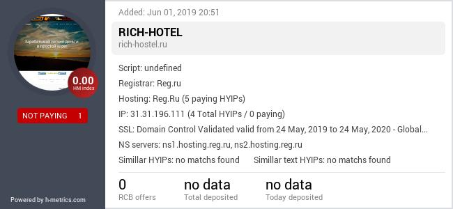 HYIPLogs.com widget for rich-hostel.ru