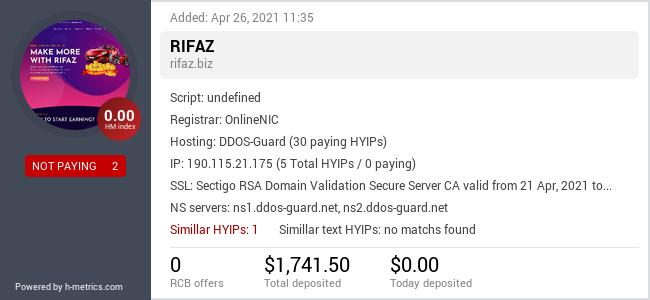 HYIPLogs.com widget for rifaz.biz