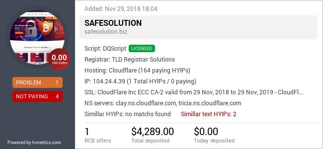 HYIPLogs.com widget for safesolution.biz