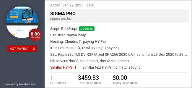 HYIPLogs.com widget for sigma-pro.biz