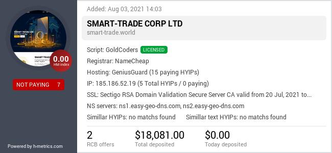 HYIPLogs.com widget for smart-trade.world