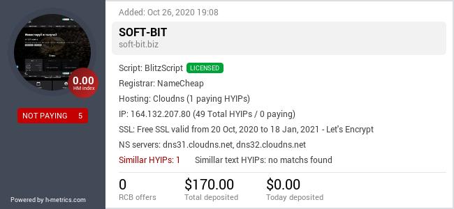 HYIPLogs.com widget for soft-bit.biz