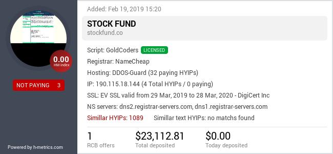 HYIPLogs.com widget for stockfund.co