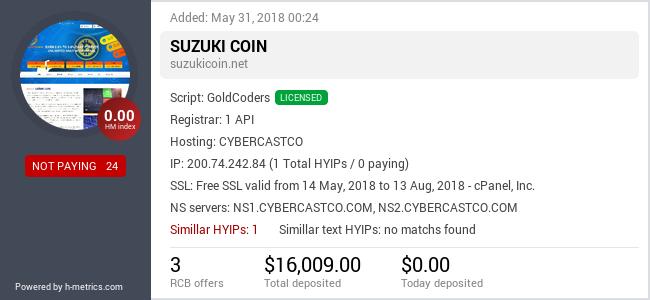 HYIPLogs.com widget for suzukicoin.net