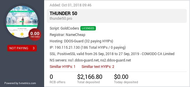 HYIPLogs.com widget for thunder50.pro