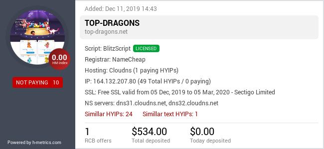 HYIPLogs.com widget for top-dragons.net