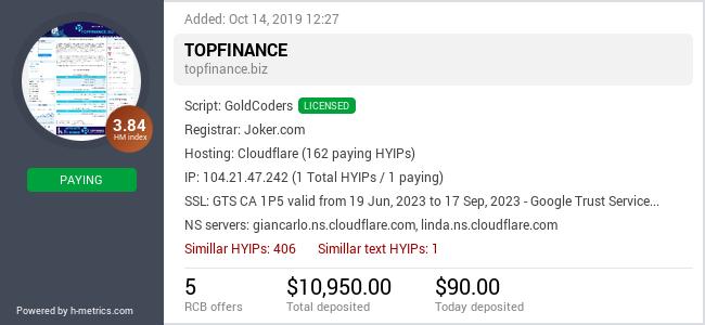 HYIPLogs.com widget for topfinance.biz