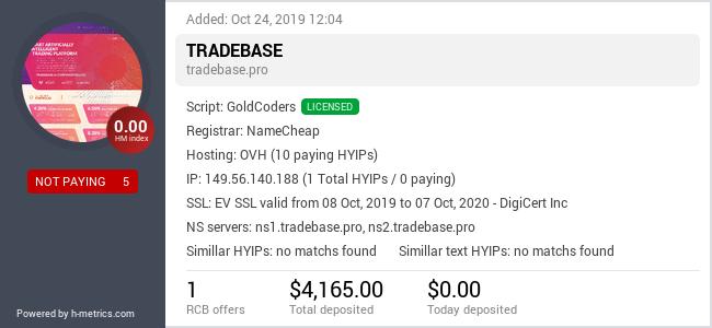 HYIPLogs.com widget for tradebase.pro