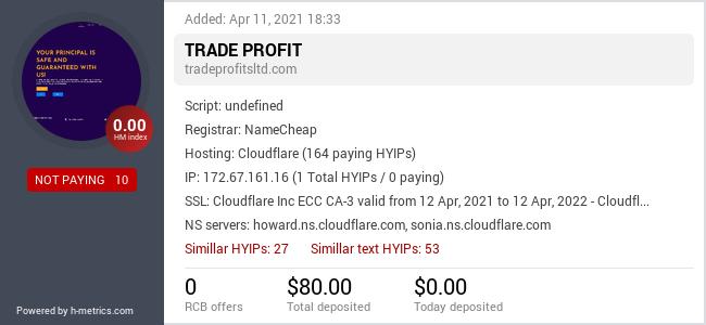 HYIPLogs.com widget for tradeprofitsltd.com