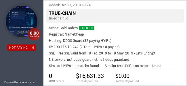 HYIPLogs.com widget for true-chain.io