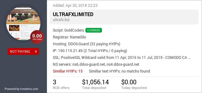 HYIPLogs.com widget for ultrafx.biz