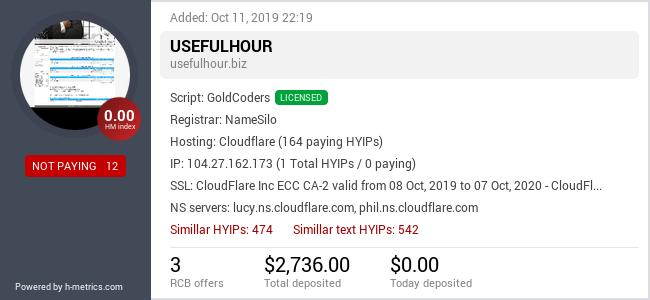HYIPLogs.com widget for usefulhour.biz