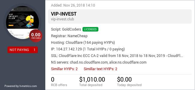 HYIPLogs.com widget for vip-invest.club