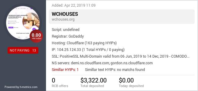 HYIPLogs.com widget for wchouses.org