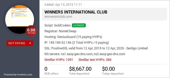 HYIPLogs.com widget for winnersintclub.com