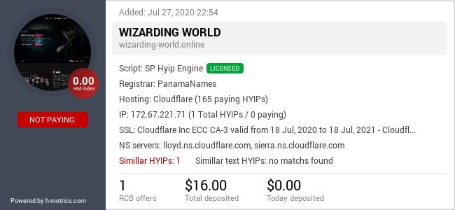 HYIPLogs.com widget for wizarding-world.online
