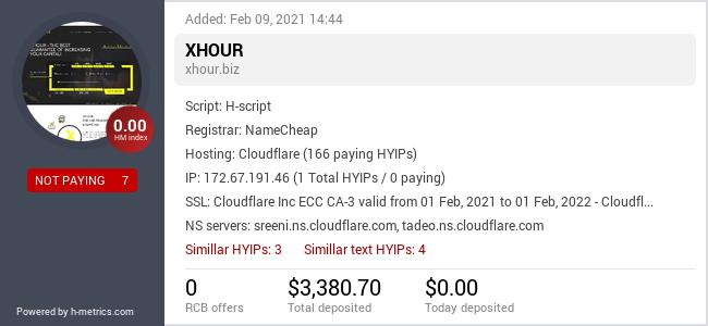 HYIPLogs.com widget for xhour.biz