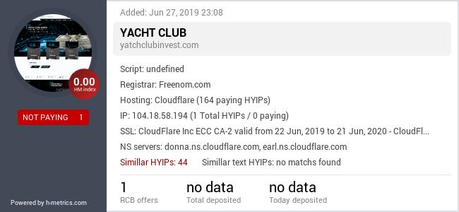 HYIPLogs.com widget for yatchclubinvest.com