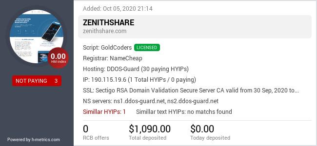 HYIPLogs.com widget for zenithshare.com